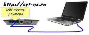 веб-интерфейс роутера 192.168.1.1