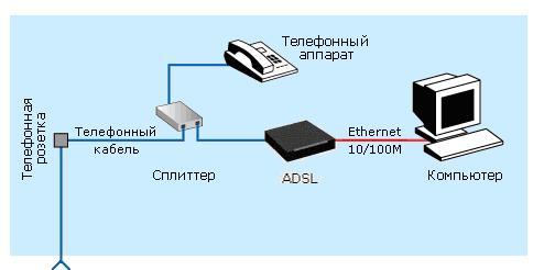 adsl-scheme1