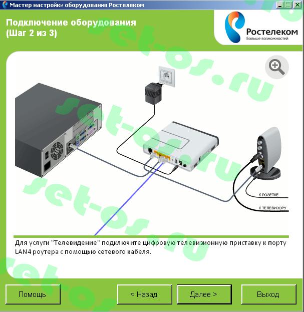 sagemcom-fast-2804-fttb-wizard-013