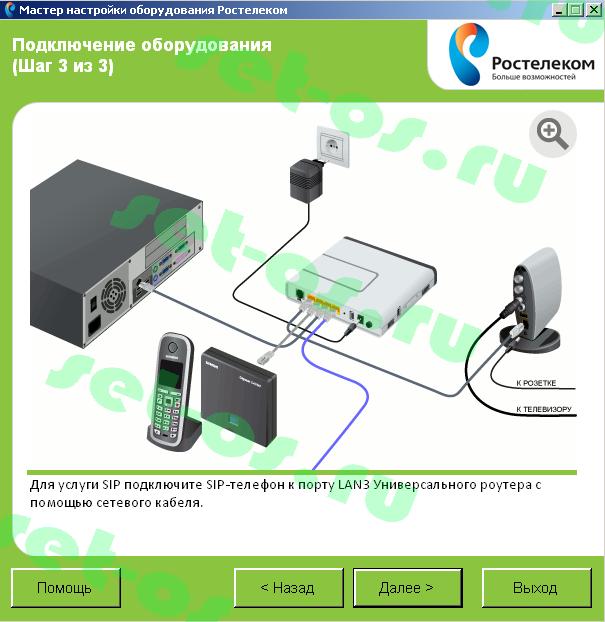 sagemcom-fast-2804-fttb-wizard-014