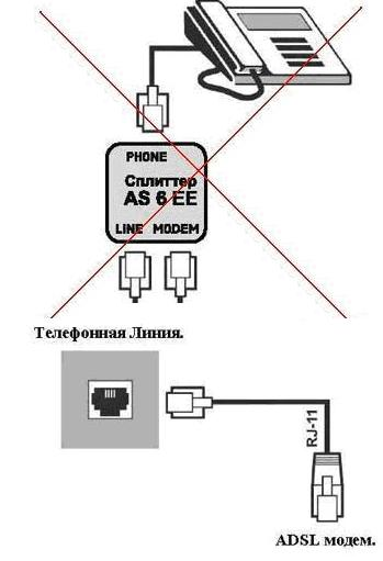 подключение adsl без сплиттера