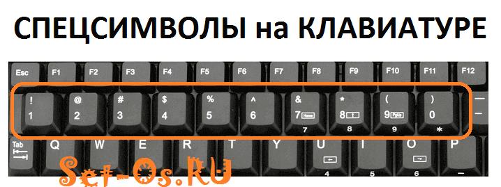 как вводить символы на клавиатуре