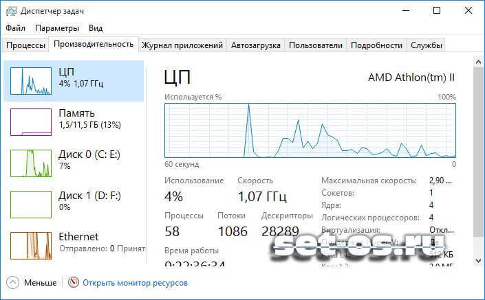 график быстродействия windows 10