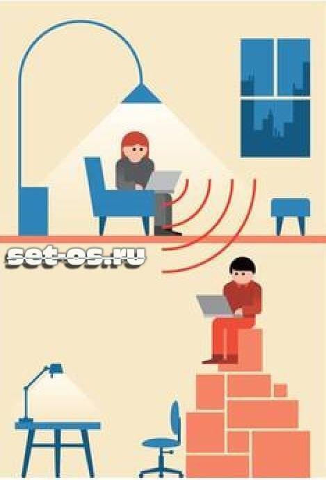 Интернет от соседа по вай-фай бесплатно