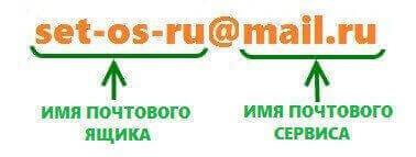 e-mail-name