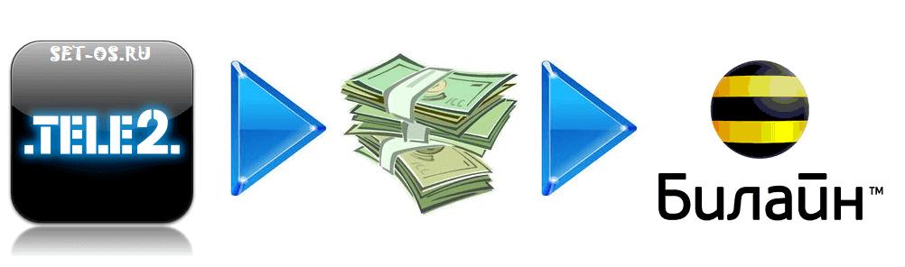 телефон перевод денег с теле2 на билайн