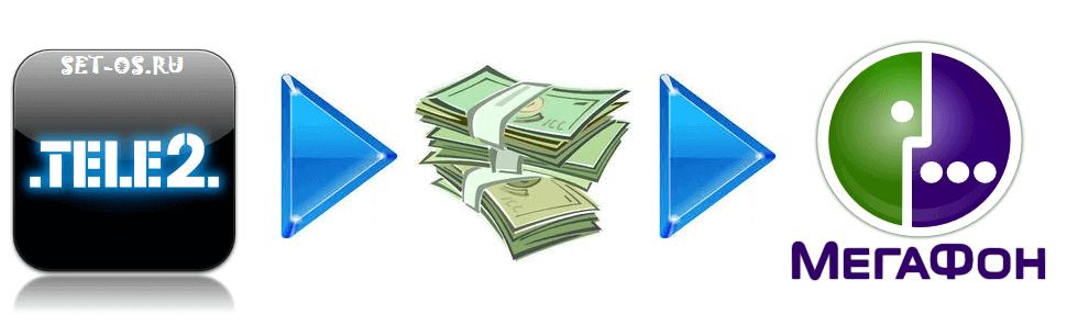 Как перевести деньги с Теле2 на Мегафон мобильный перевод