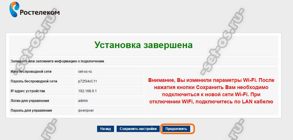 Sagemcom fast 1704 rt характеристики. Оборудование LOW (xDSL) Sagem F@st 1704 RT