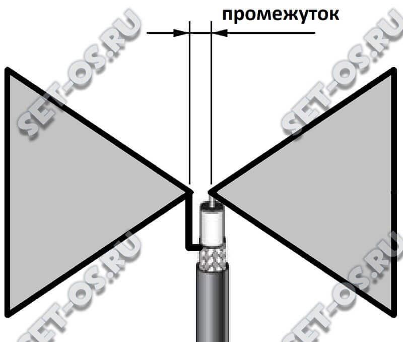 Как сделать 3g антенну своими руками фото 117