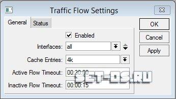 Mikrotik Traffic Monitor Настройка