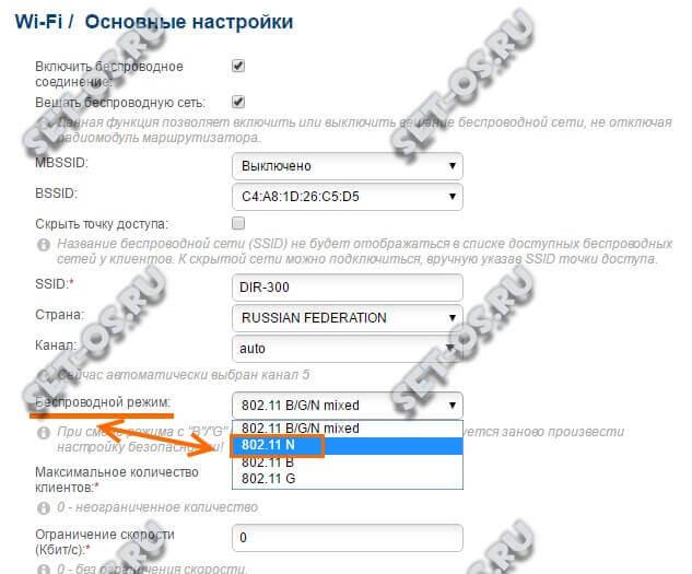 стандарты wifi 802.11n