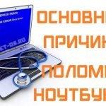 Симптомы и причины неисправности ноутбука