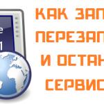 Как запустить или перезапустить BIND DNS сервис (Named)