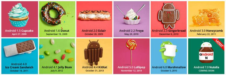 android версии операционной системы