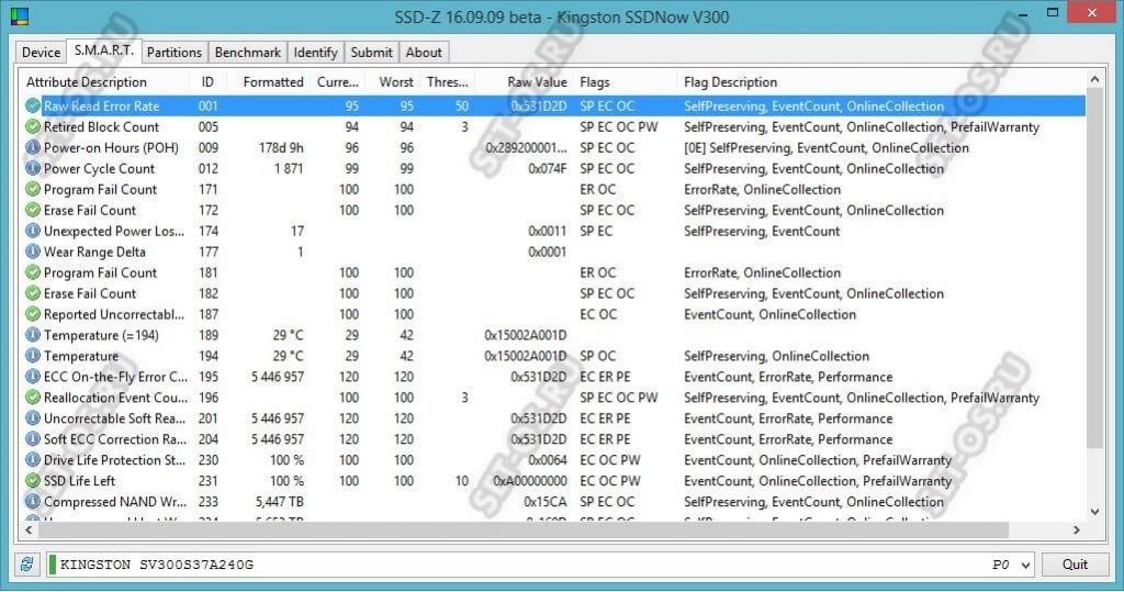 программа для проверки ssd диска тестирование скорости