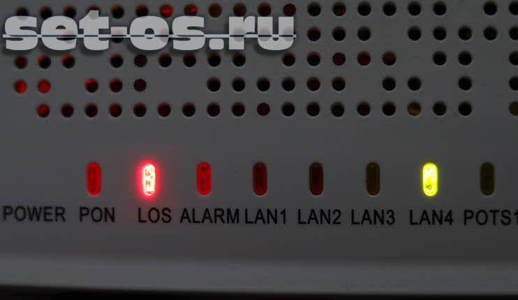 gpon горит красная лампочка LOS