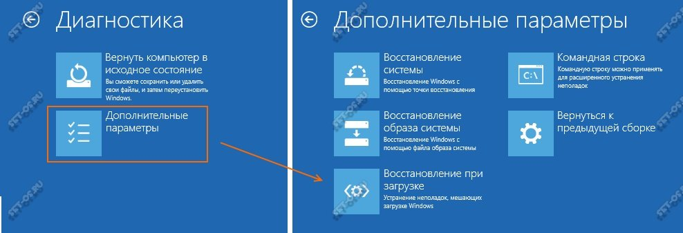 Устранение неполадок при загрузке windows 10