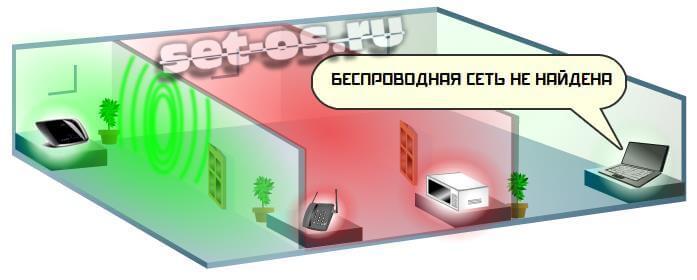 место установки роутера в квартире