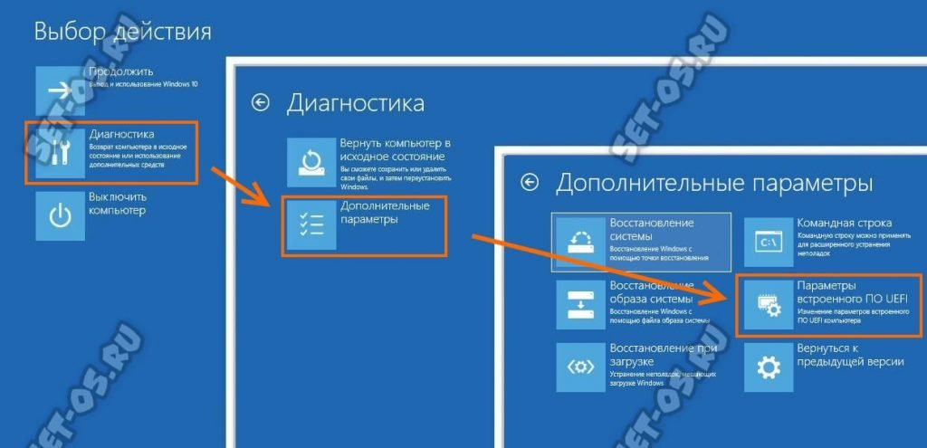 Параметры встроенного ПО UEFI windows 10