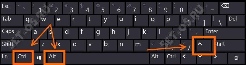 клавиши поворота экрана ноутбука