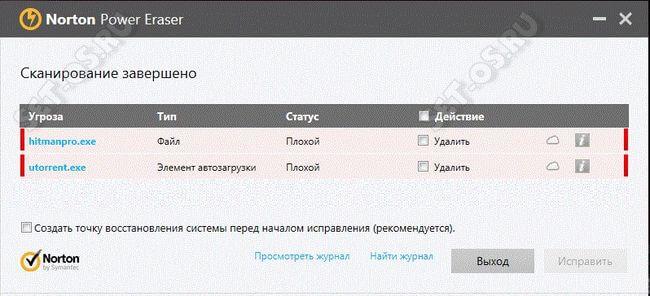 портативный онлайн антивирус