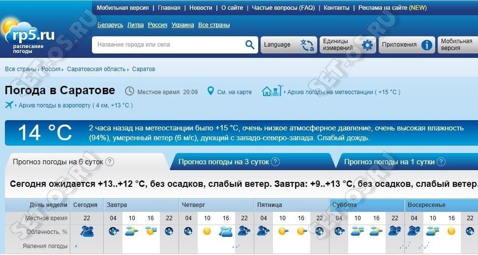 rp5 прогноз погоды на неделю на сайт