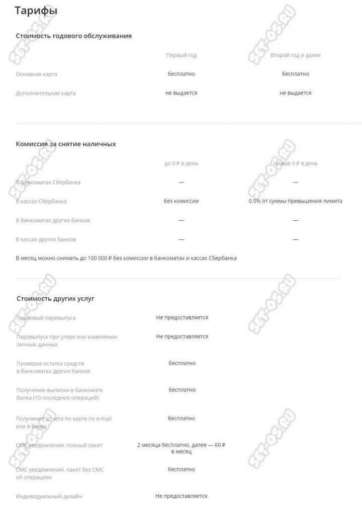 тарифы цифровая карта сбербанк visa digital